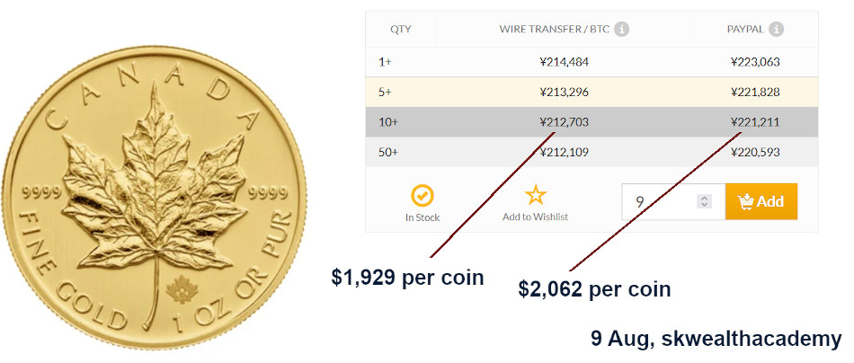 1-oz gold coins selling at massive premiums in Japanese markets
