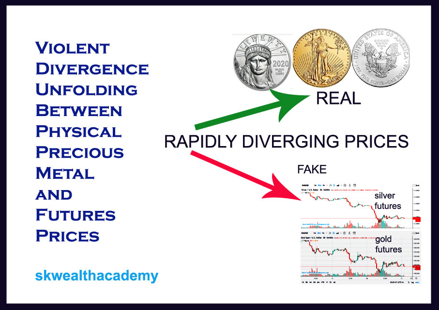 violently diverging precious metal prices between physical metals and futures prices
