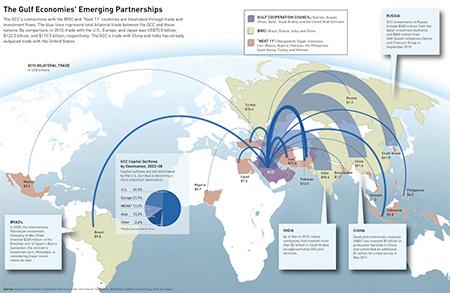 Gulf Council Cooperative, BRICS, end of petrodollar, petroyuan